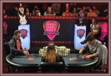Poker Open Championship